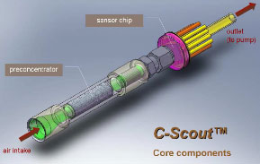 C-Scout